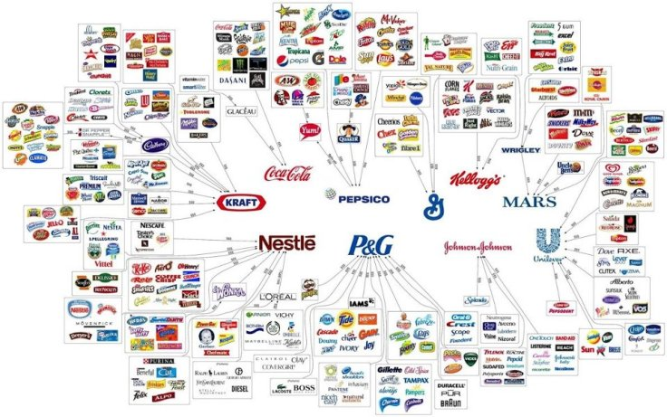 relacion-de-marcas